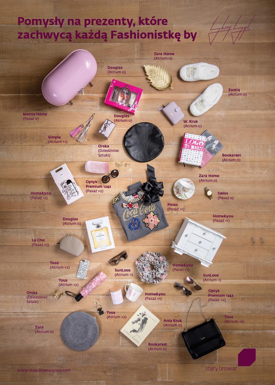 pomysły na prezenty dla fashionistki